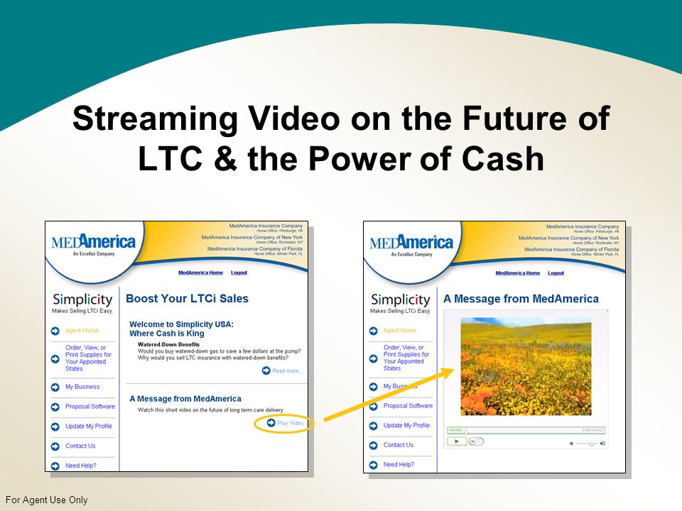 For Agent Use Only Streaming Video on the Future of LTC & the Power of Cash