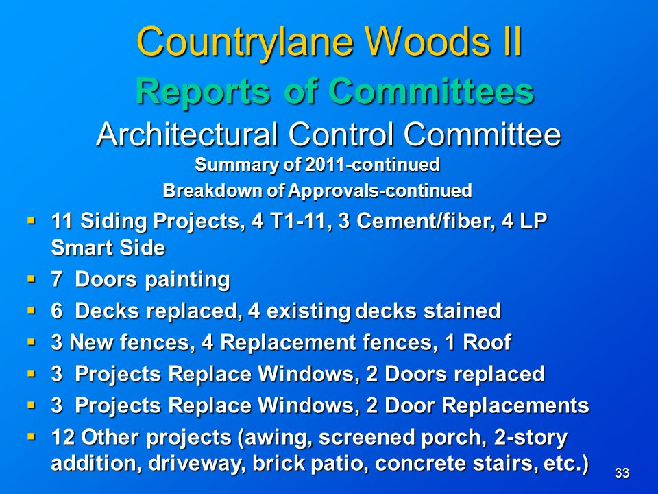 33 Countrylane Woods II Reports of Committees Architectural Control Committee Summary of 2011-continued Breakdown of Approvals-continued 11 Siding Projects, 4 T1-11, 3 Cement/fiber, 4 LP Smart Side 11 Siding Projects, 4 T1-11, 3 Cement/fiber, 4 LP Smart Side 7 Doors painting 7 Doors painting 6 Decks replaced, 4 existing decks stained 6 Decks replaced, 4 existing decks stained 3 New fences, 4 Replacement fences, 1 Roof 3 New fences, 4 Replacement fences, 1 Roof 3 Projects Replace Windows, 2 Doors replaced 3 Projects Replace Windows, 2 Doors replaced 3 Projects Replace Windows, 2 Door Replacements 3 Projects Replace Windows, 2 Door Replacements 12 Other projects (awing, screened porch, 2-story addition, driveway, brick patio, concrete stairs, etc.) 12 Other projects (awing, screened porch, 2-story addition, driveway, brick patio, concrete stairs, etc.)