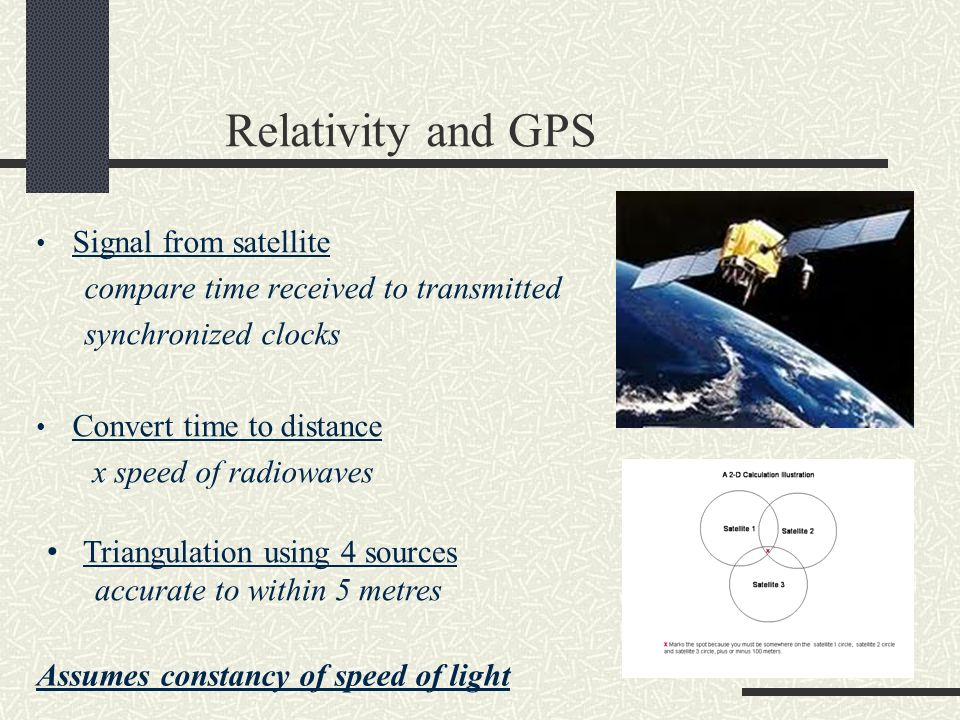 Relativity and GPS Signal from satellite compare time received to transmitted synchronized clocks Convert time to distance x speed of radiowaves Assumes constancy of speed of light Triangulation using 4 sources accurate to within 5 metres