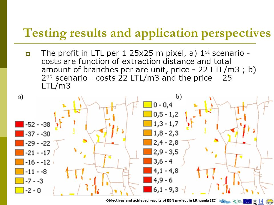 Testing results and application perspectives The profit in LTL per 1 25x25 m pixel, a) 1 st scenario - costs are function of extraction distance and total amount of branches per are unit, price - 22 LTL/m3 ; b) 2 nd scenario - costs 22 LTL/m3 and the price – 25 LTL/m3 Objectives and achieved results of BBN project in Lithuania (II)