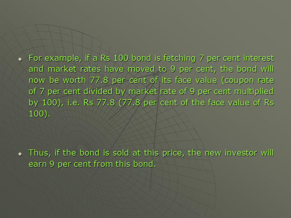 For example, if a Rs 100 bond is fetching 7 per cent interest and market rates have moved to 9 per cent, the bond will now be worth 77.8 per cent of its face value (coupon rate of 7 per cent divided by market rate of 9 per cent multiplied by 100), i.e.