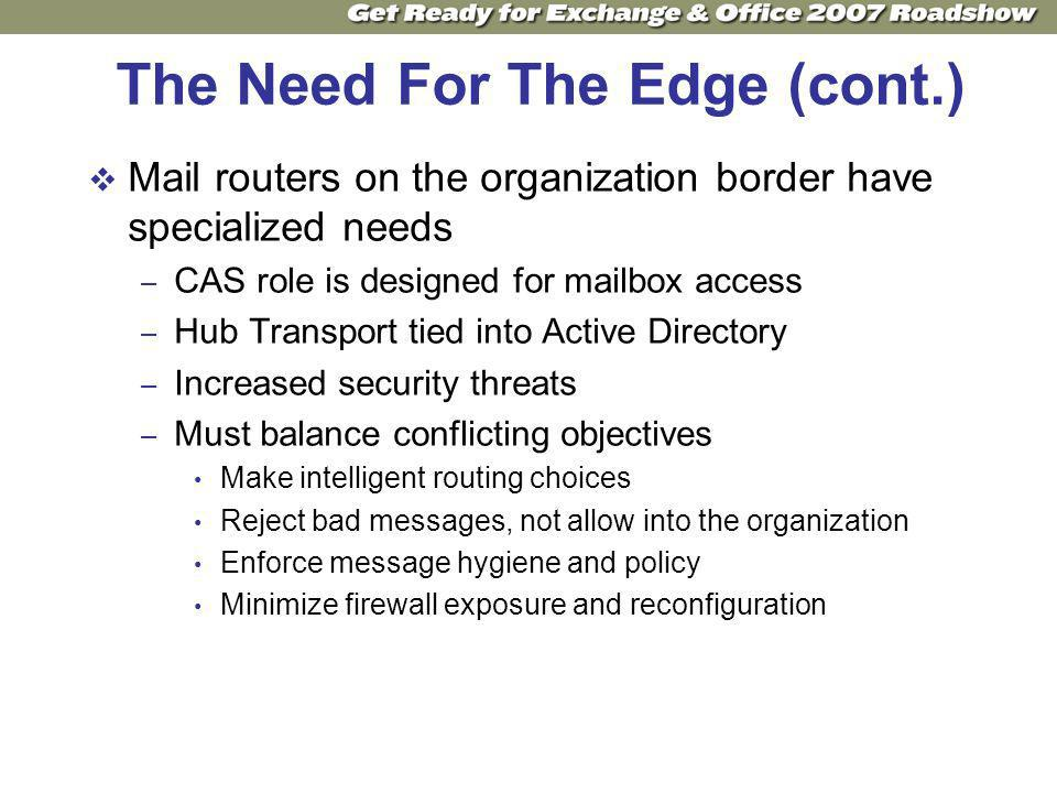 The Need For The Edge (cont.) Mail routers on the organization border have specialized needs – CAS role is designed for mailbox access – Hub Transport tied into Active Directory – Increased security threats – Must balance conflicting objectives Make intelligent routing choices Reject bad messages, not allow into the organization Enforce message hygiene and policy Minimize firewall exposure and reconfiguration