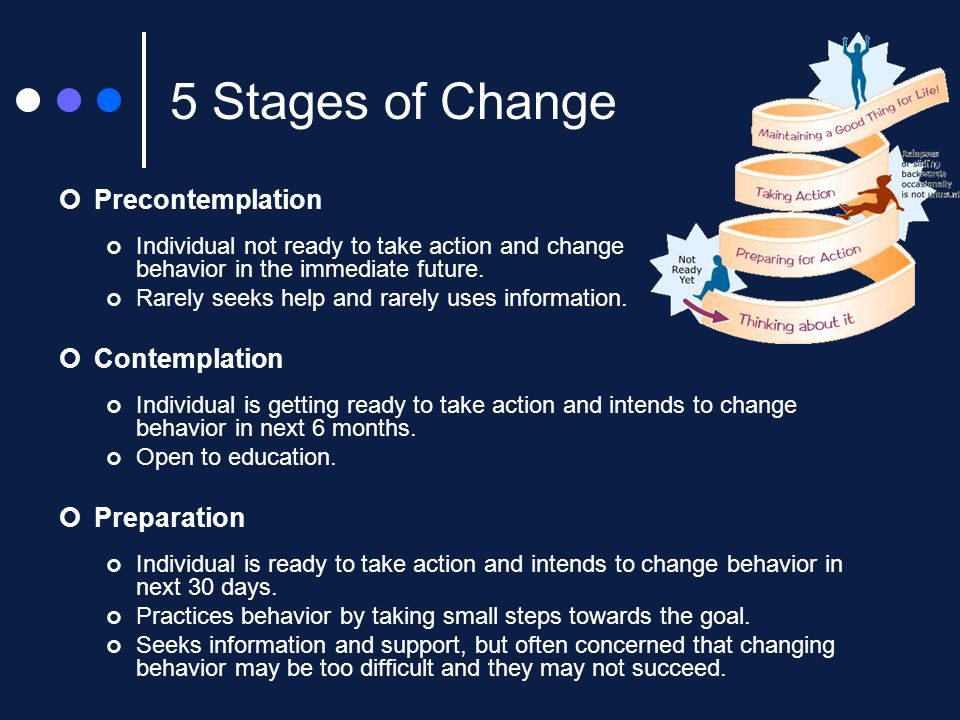 5 Stages of Change Precontemplation Individual not ready to take action and change behavior in the immediate future.