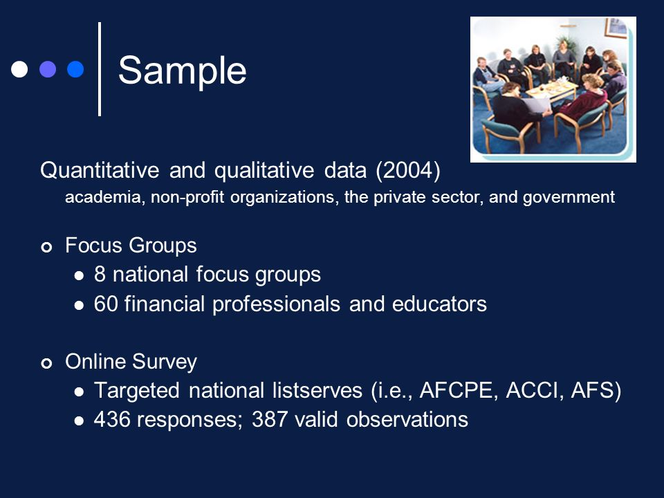 Sample Quantitative and qualitative data (2004) academia, non-profit organizations, the private sector, and government Focus Groups 8 national focus groups 60 financial professionals and educators Online Survey Targeted national listserves (i.e., AFCPE, ACCI, AFS) 436 responses; 387 valid observations