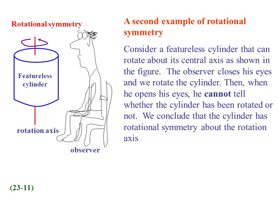 Featureless cylinder rotation axis observer Rotational symmetry A second example of rotational symmetry Consider a featureless cylinder that can rotate about its central axis as shown in the figure.
