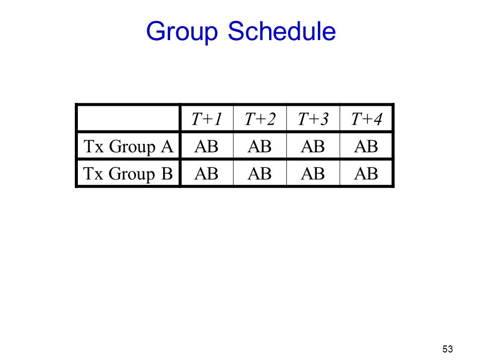 53 Group Schedule T+1T+2T+3T+4 Tx Group AAB Tx Group BAB