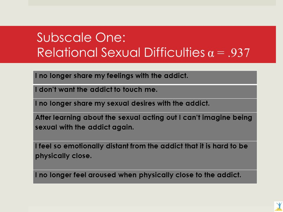 Subscale One: Relational Sexual Difficulties α =.937 Place scale items here I no longer share my feelings with the addict.