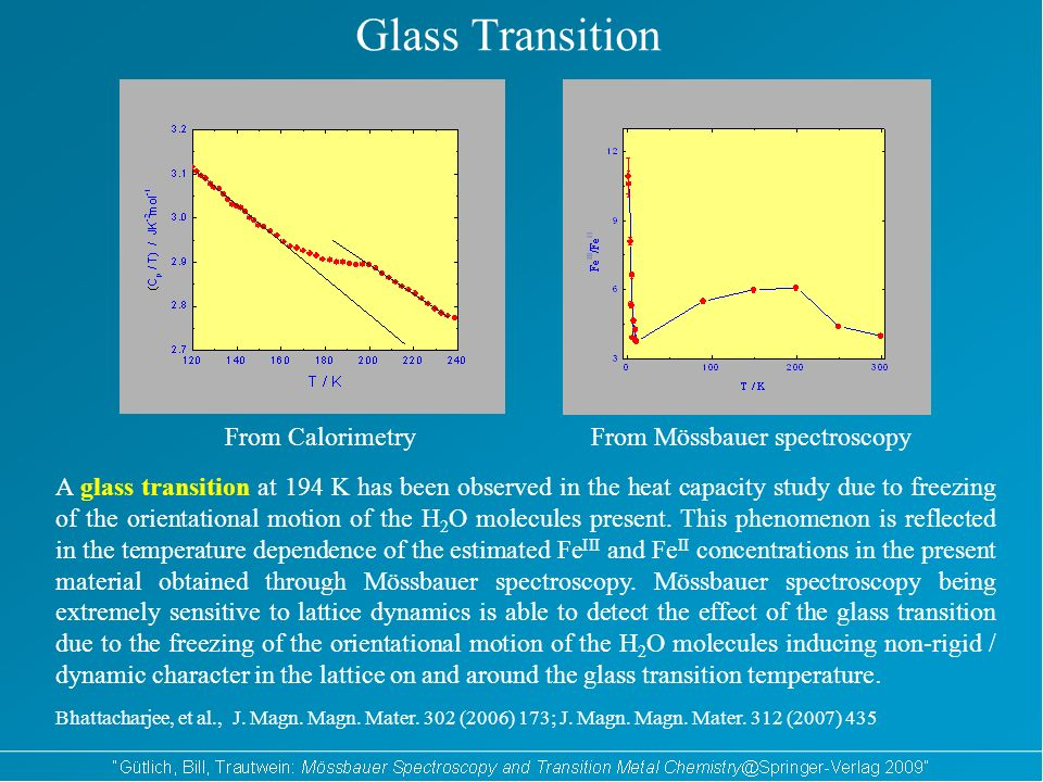 Glass Transition A glass transition at 194 K has been observed in the heat capacity study due to freezing of the orientational motion of the H 2 O molecules present.