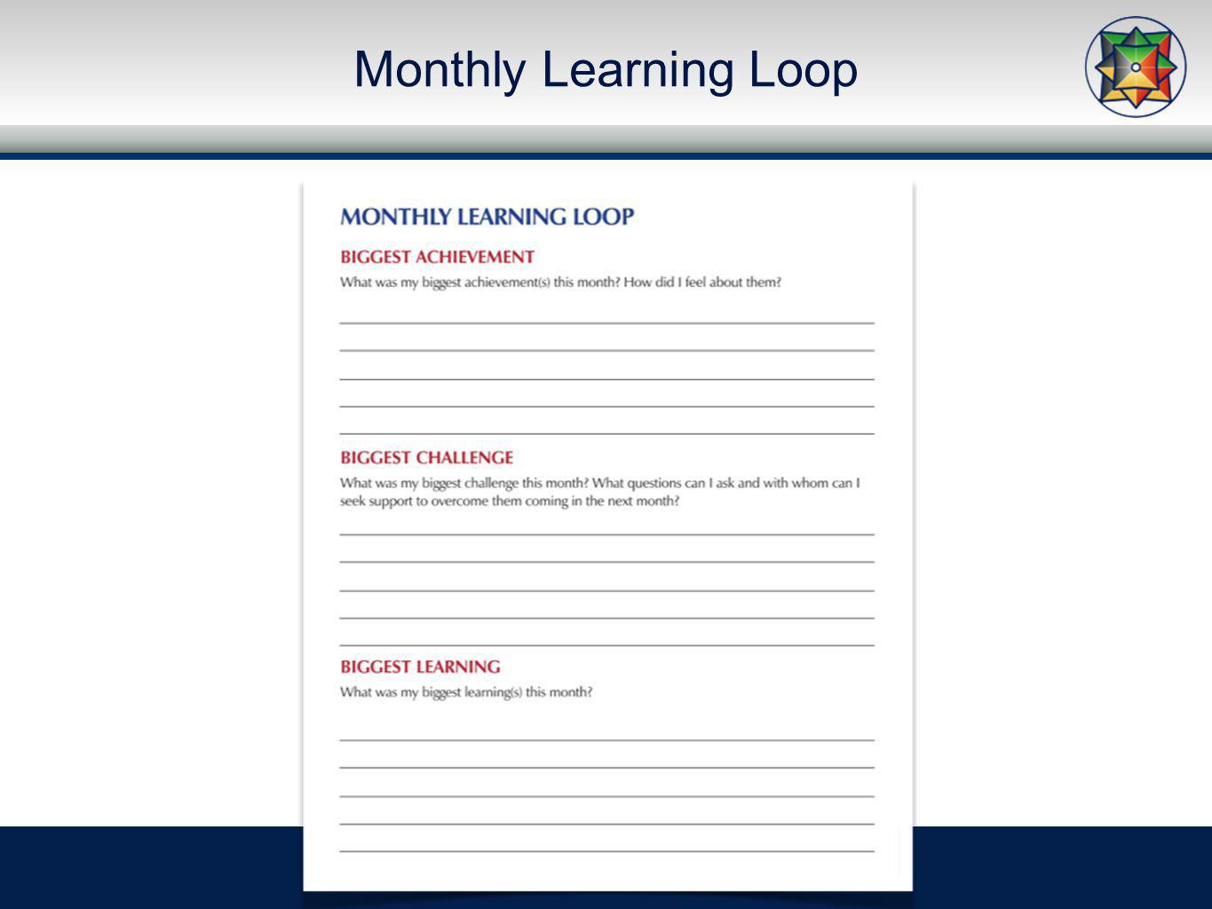 Monthly Learning Loop