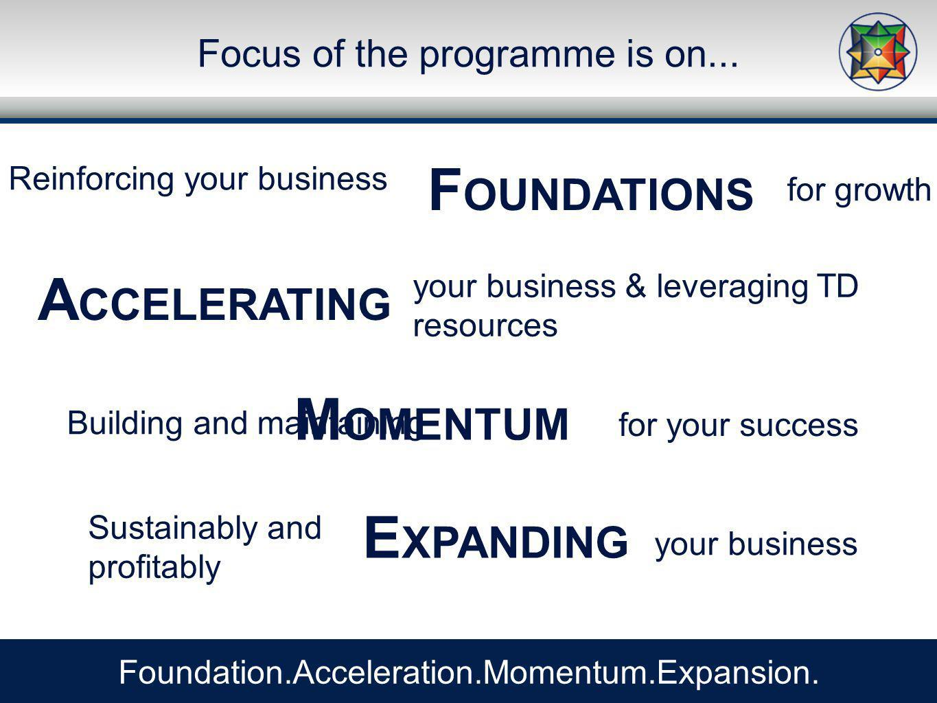 Focus of the programme is on... Foundation.Acceleration.Momentum.Expansion.