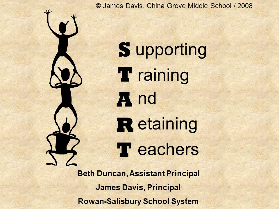 STARTSTART upporting nd etaining eachers raining Beth Duncan, Assistant Principal James Davis, Principal Rowan-Salisbury School System © James Davis, China Grove Middle School / 2008