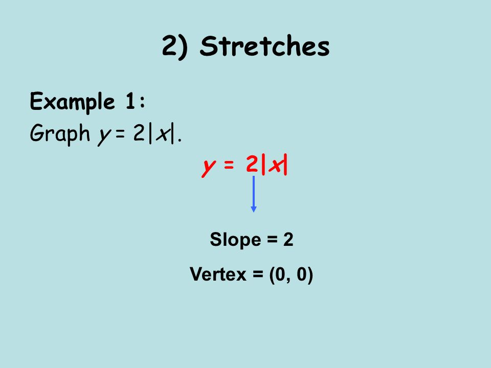 2) Stretches Example 1: Graph y = 2|x|. y = 2|x| Slope = 2 Vertex = (0, 0)
