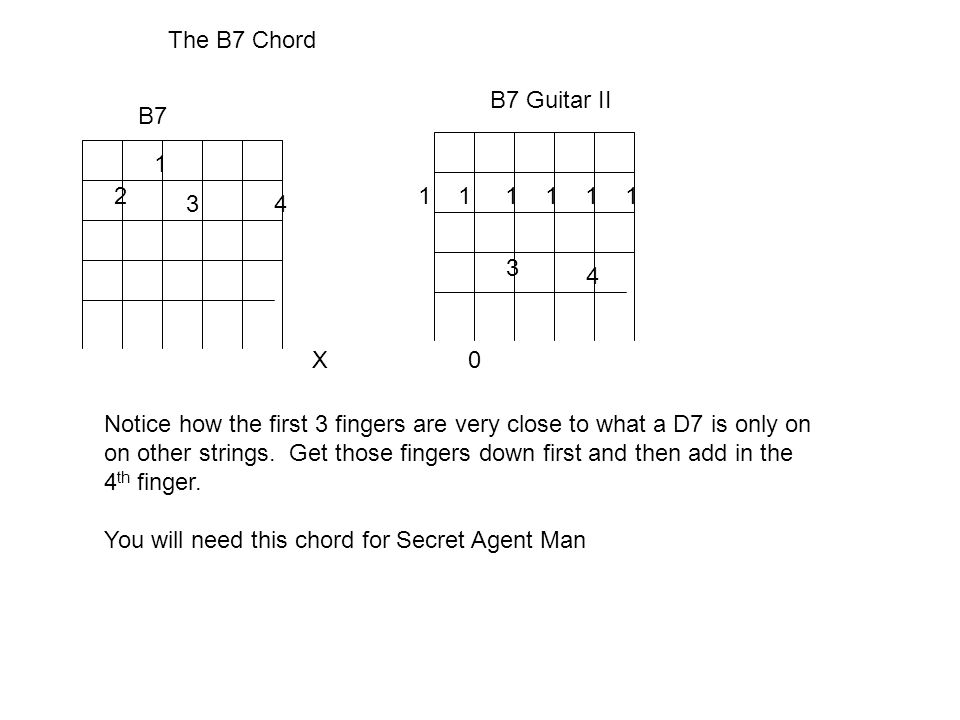 1 2 3 B7 4 X 0 The B7 Chord Notice how the first 3 fingers are very close to what a D7 is only on on other strings.