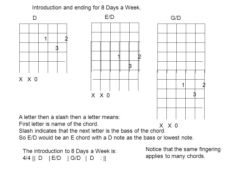 12 3 D X X 0 E/D X X 0 G/D X X A letter then a slash then a letter means: First letter is name of the chord.