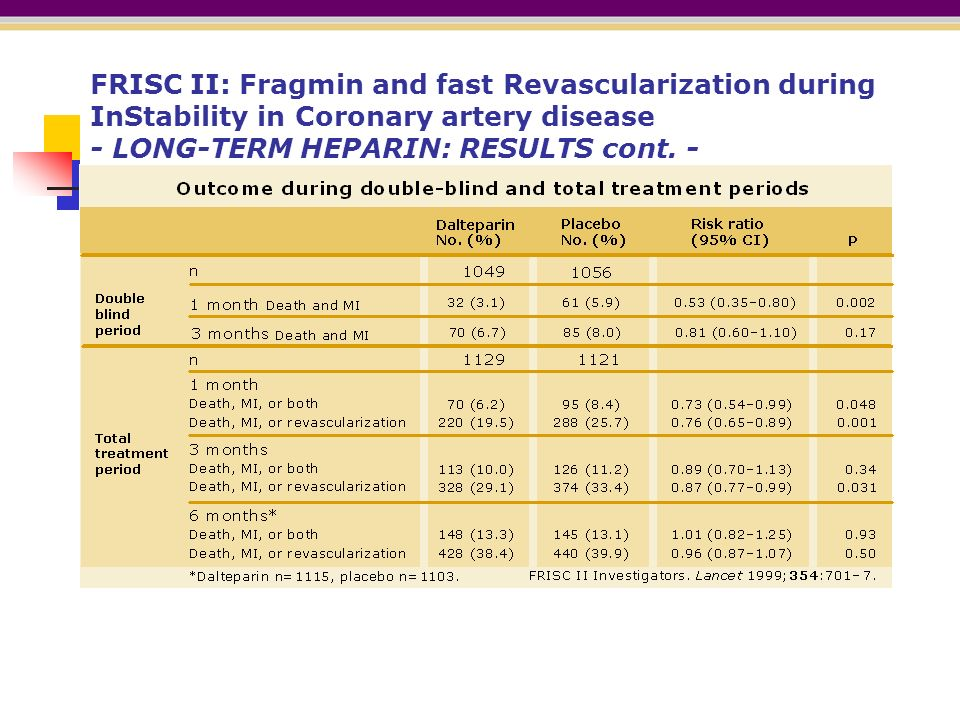 FRISC II: Fragmin and fast Revascularization during InStability in Coronary artery disease - LONG-TERM HEPARIN: RESULTS cont.