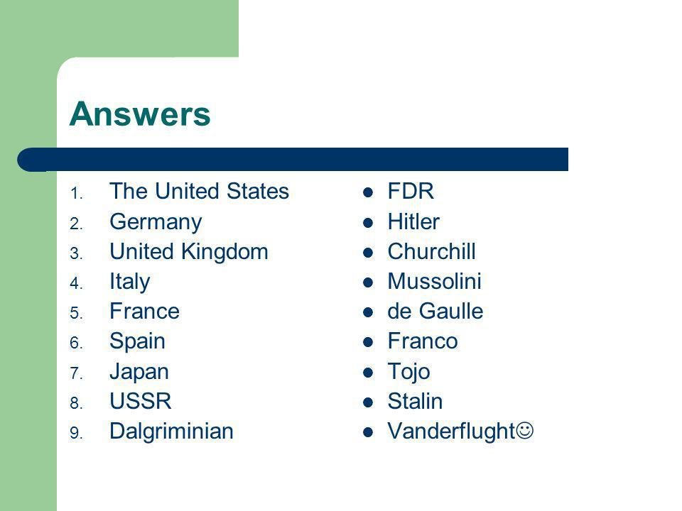 Answers 1. The United States 2. Germany 3. United Kingdom 4.