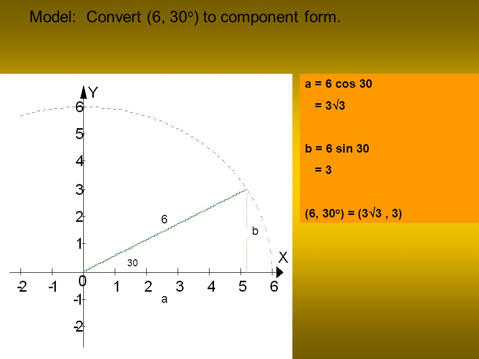 Model: Convert (6, 30 o ) to component form.
