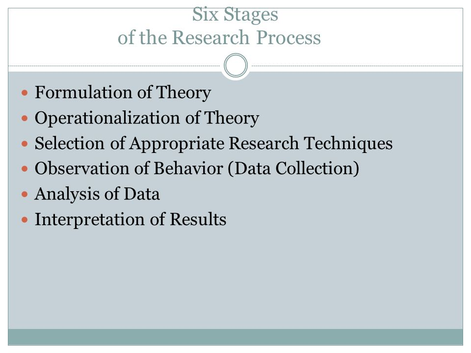 Six Stages of the Research Process Formulation of Theory Operationalization of Theory Selection of Appropriate Research Techniques Observation of Behavior (Data Collection) Analysis of Data Interpretation of Results