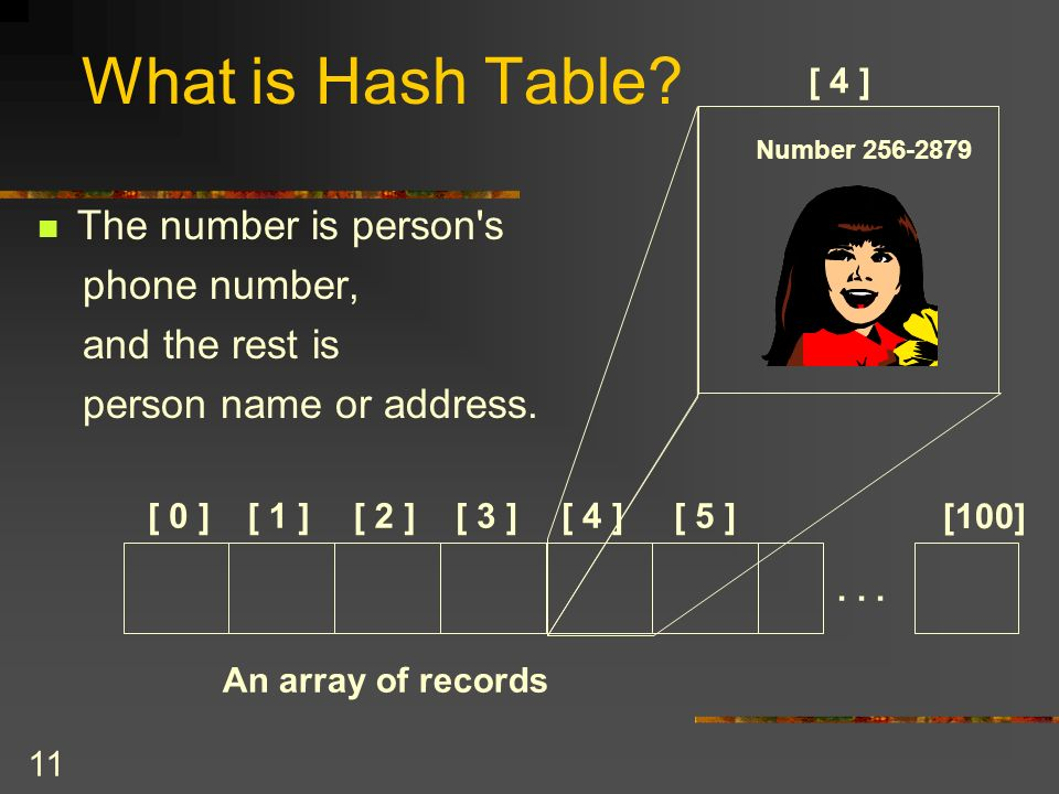 11 What is Hash Table. The number is person s phone number, and the rest is person name or address.