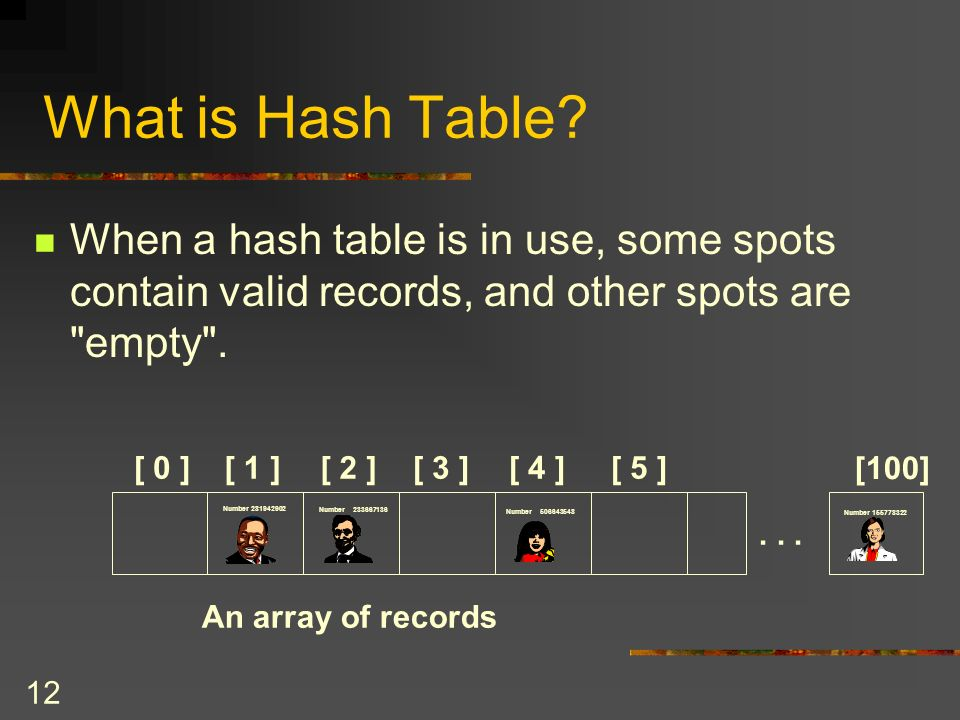 12 What is Hash Table.