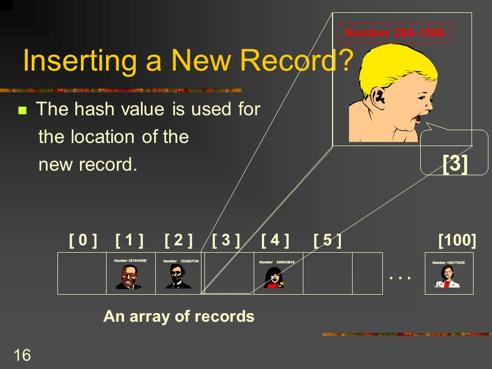 16 Inserting a New Record. The hash value is used for the location of the new record.