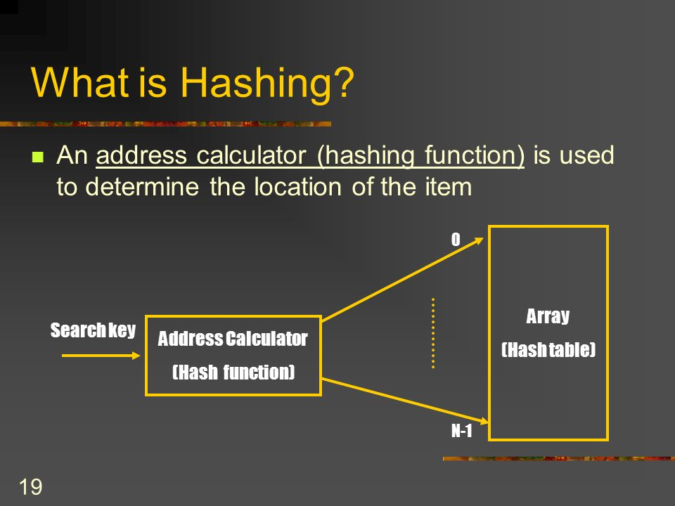 19 What is Hashing.