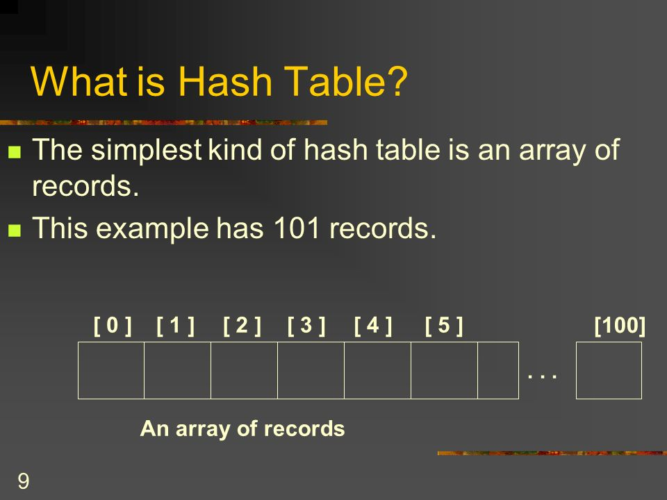 9 What is Hash Table. The simplest kind of hash table is an array of records.