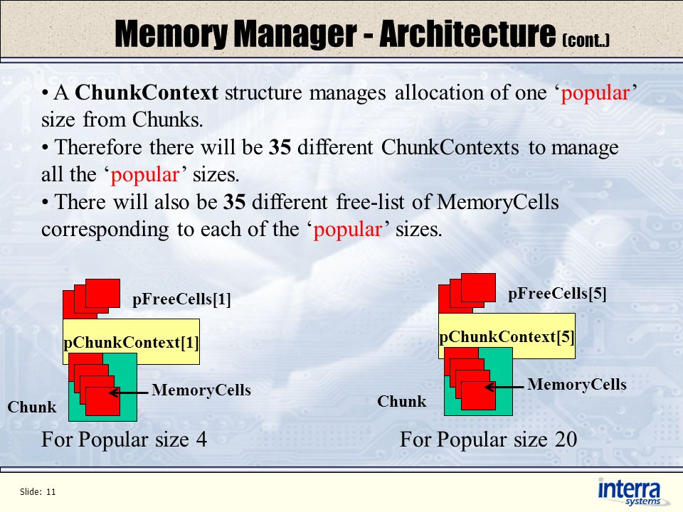 Slide: 11 Memory Manager - Architecture (cont..) A ChunkContext structure manages allocation of one popular size from Chunks.