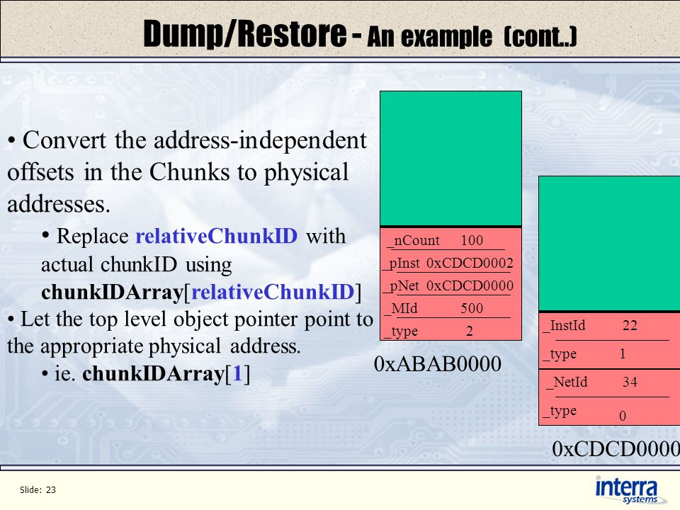 Slide: 23 Dump/Restore - An example (cont..) Convert the address-independent offsets in the Chunks to physical addresses.