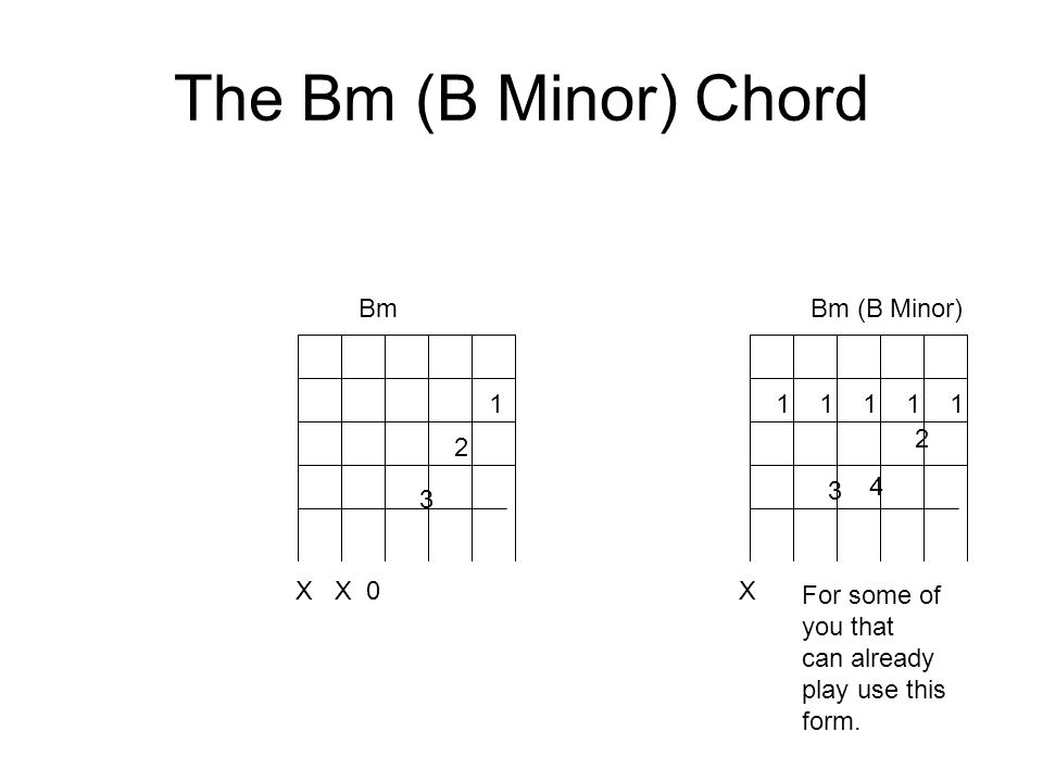 The Bm (B Minor) Chord 2 3 Bm (B Minor) 1 2 3 Bm X X 0X 1 1 1 1 1 4 For some of you that can already play use this form.