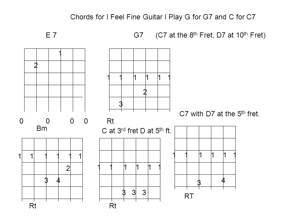 1 2 0 0 1 1 1 2 3 E 7 G7 (C7 at the 8 th Fret, D7 at 10 th Fret) 1 1 1 4 3 C7 with D7 at the 5 th fret.