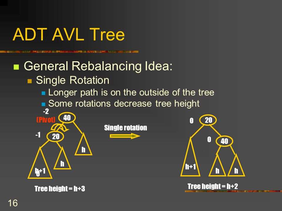 16 ADT AVL Tree General Rebalancing Idea: Single Rotation Longer path is on the outside of the tree Some rotations decrease tree height 0 Single rotation (Pivot) h h+1 h Tree height = h h h+1 h Tree height = h+2