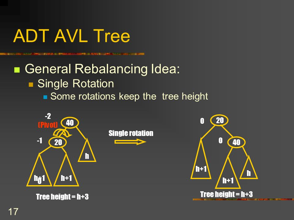 17 ADT AVL Tree General Rebalancing Idea: Single Rotation Some rotations keep the tree height Single rotation (Pivot) h+1 h Tree height = h+3 h h+1 h Tree height = h+3 h+1