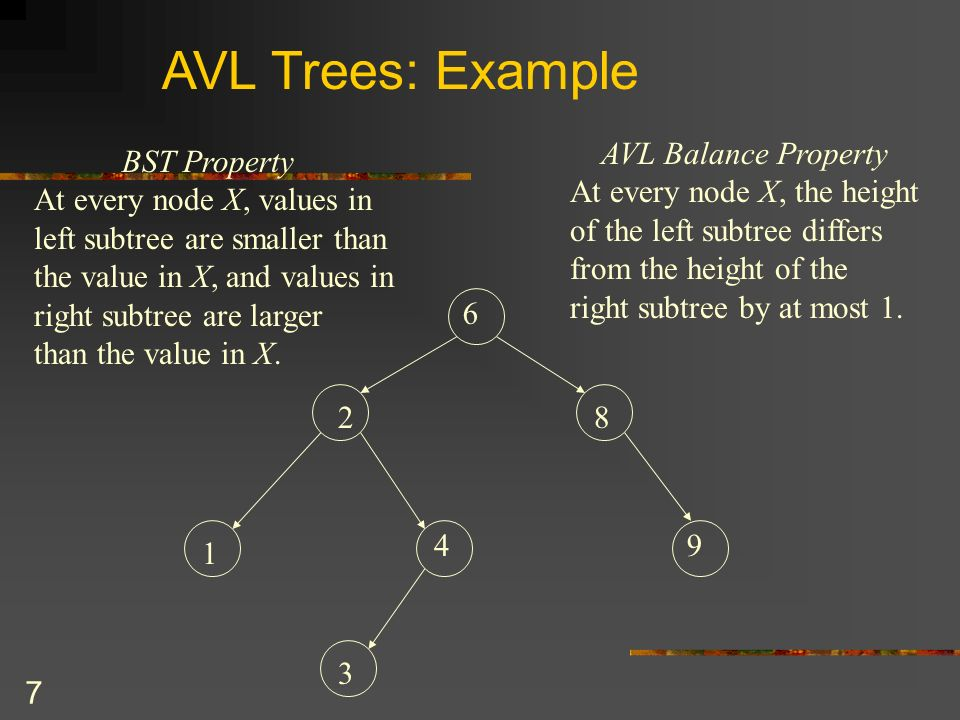 7 AVL Trees: Example BST Property At every node X, values in left subtree are smaller than the value in X, and values in right subtree are larger than the value in X.