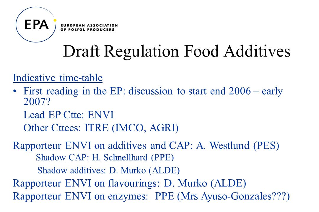 Draft Regulation Food Additives Indicative time-table First reading in the EP: discussion to start end 2006 – early 2007.