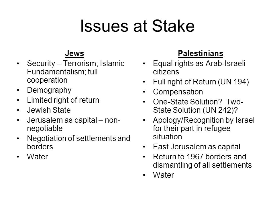 Issues at Stake Jews Security – Terrorism; Islamic Fundamentalism; full cooperation Demography Limited right of return Jewish State Jerusalem as capital – non- negotiable Negotiation of settlements and borders Water Palestinians Equal rights as Arab-Israeli citizens Full right of Return (UN 194) Compensation One-State Solution.