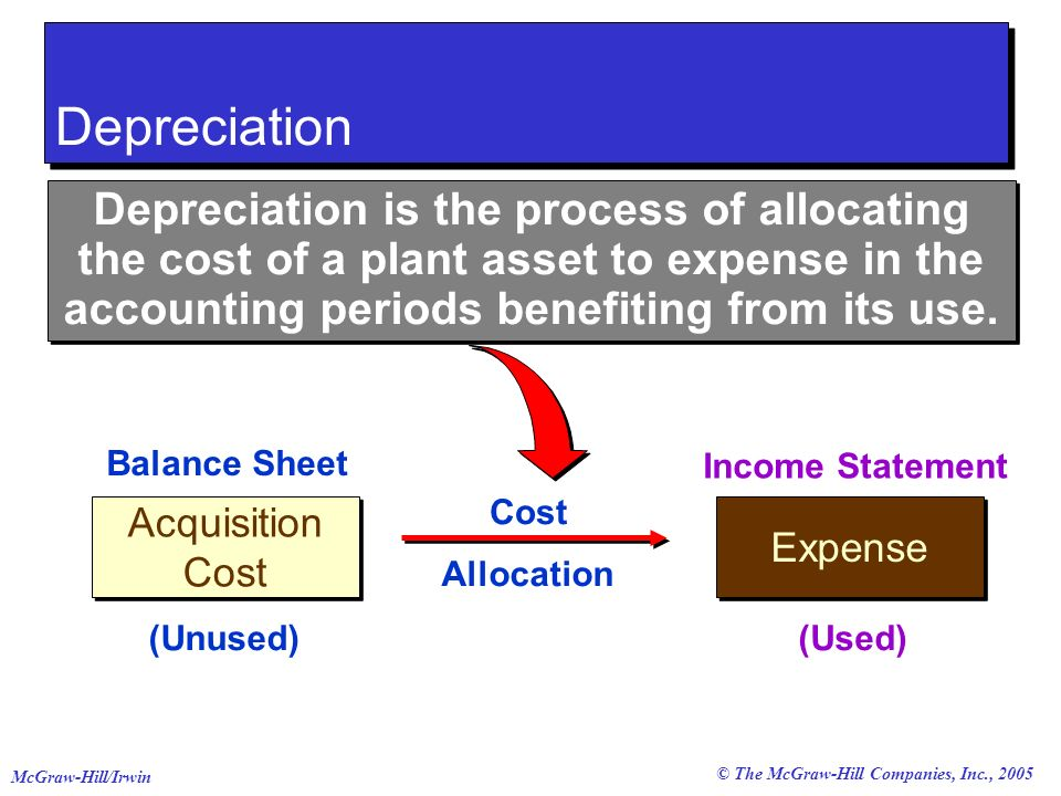 © The McGraw-Hill Companies, Inc., 2005 McGraw-Hill/Irwin Depreciation is the process of allocating the cost of a plant asset to expense in the accounting periods benefiting from its use.