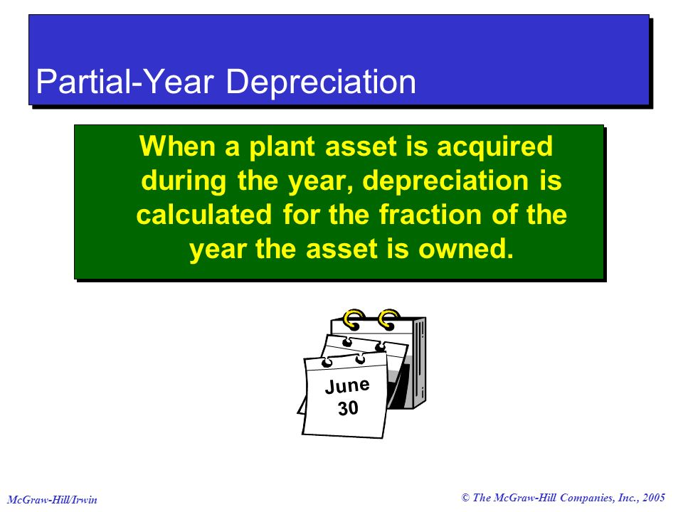 © The McGraw-Hill Companies, Inc., 2005 McGraw-Hill/Irwin When a plant asset is acquired during the year, depreciation is calculated for the fraction of the year the asset is owned.