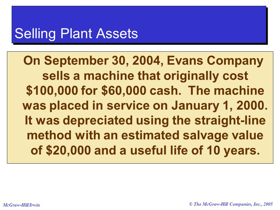 © The McGraw-Hill Companies, Inc., 2005 McGraw-Hill/Irwin On September 30, 2004, Evans Company sells a machine that originally cost $100,000 for $60,000 cash.