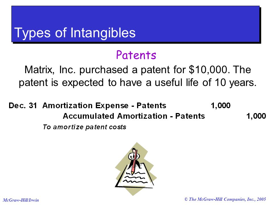 © The McGraw-Hill Companies, Inc., 2005 McGraw-Hill/Irwin Types of Intangibles Patents Matrix, Inc.