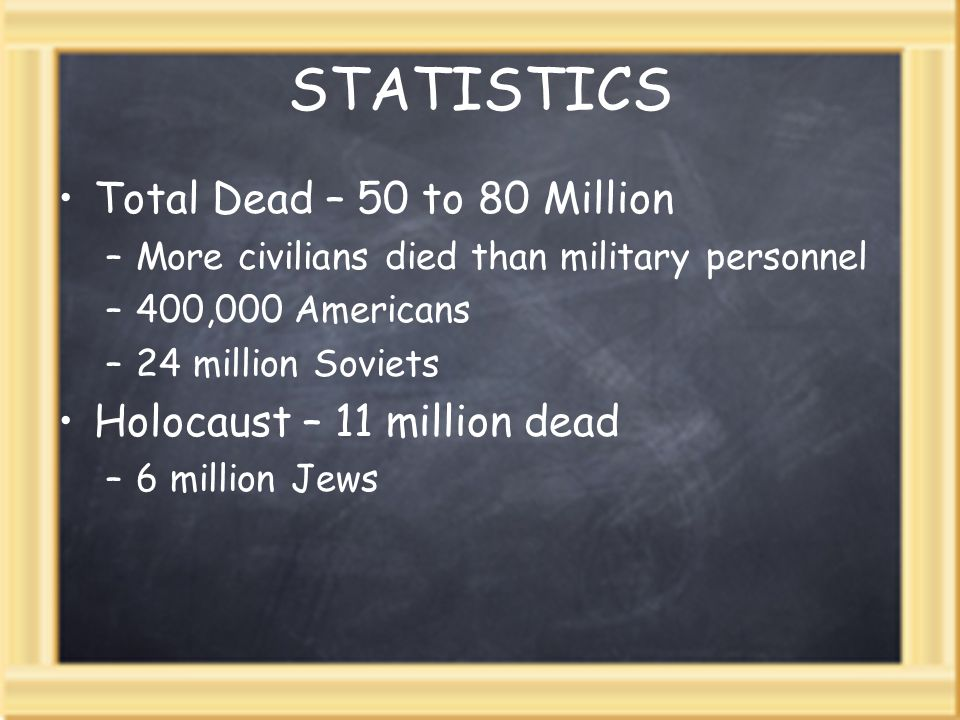STATISTICS Total Dead – 50 to 80 Million –More civilians died than military personnel –400,000 Americans –24 million Soviets Holocaust – 11 million dead –6 million Jews