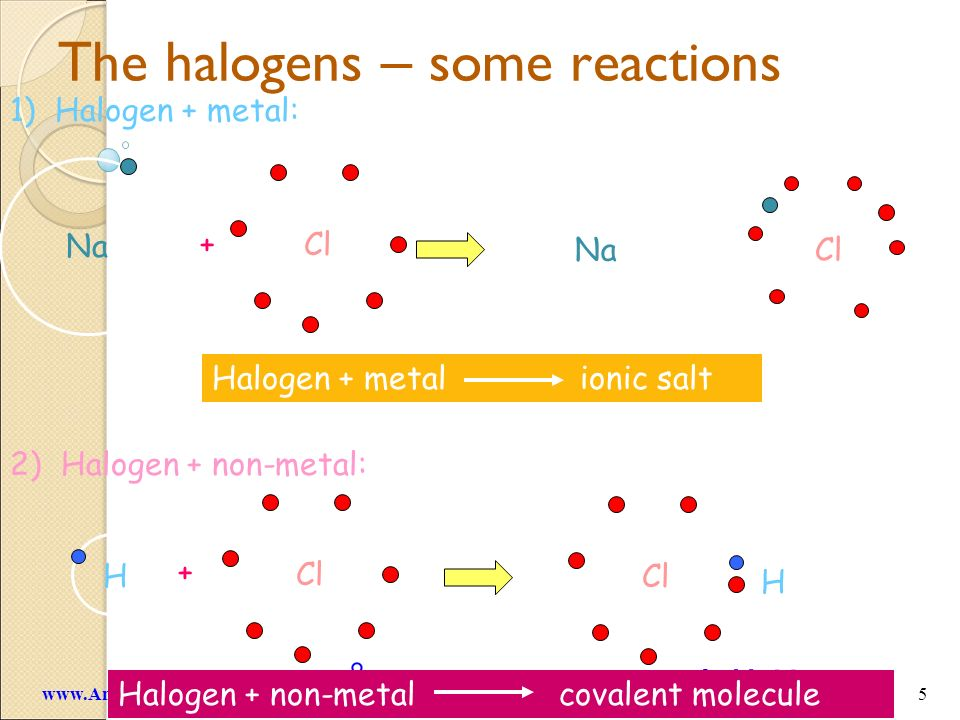 Angstrom Care 5www.AngstromCare.com The halogens – some reactions 1) Halogen + metal: Na + Cl - Na Cl + 2) Halogen + non-metal: H Cl + H Halogen + metal ionic salt Halogen + non-metal covalent molecule