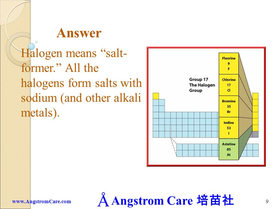 Angstrom Care 9www.AngstromCare.com Answer Halogen means salt- former.