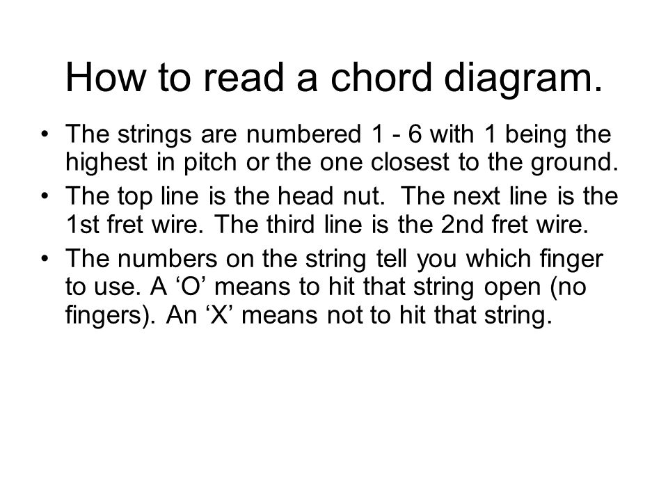 How to read a chord diagram.