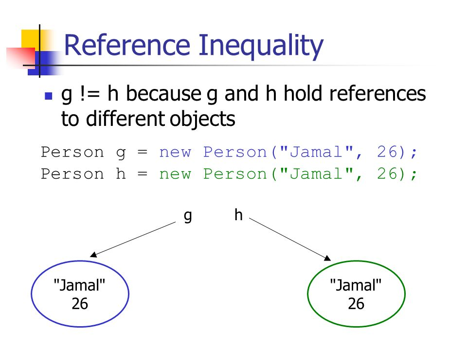 Reference Inequality g != h because g and h hold references to different objects Person g = new Person( Jamal , 26); Person h = new Person( Jamal , 26); Jamal 26 Jamal 26 gh