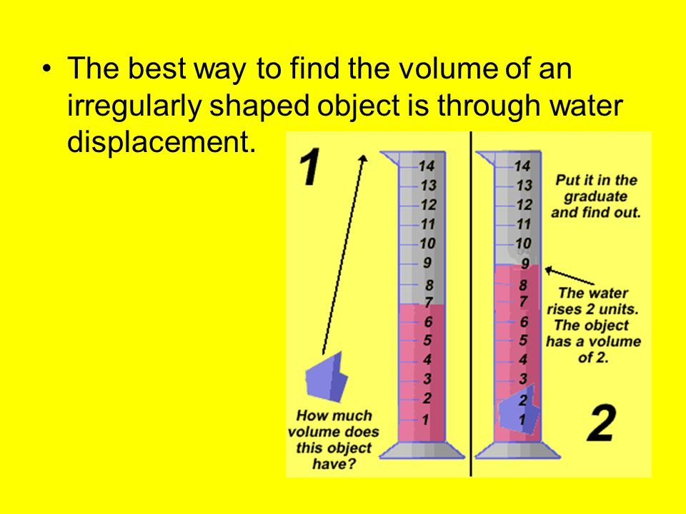 The best way to find the volume of an irregularly shaped object is through water displacement.
