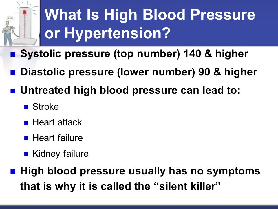 What Is High Blood Pressure or Hypertension.