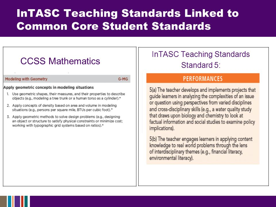 InTASC Teaching Standards Linked to Common Core Student Standards InTASC Teaching Standards Standard 5: CCSS Mathematics