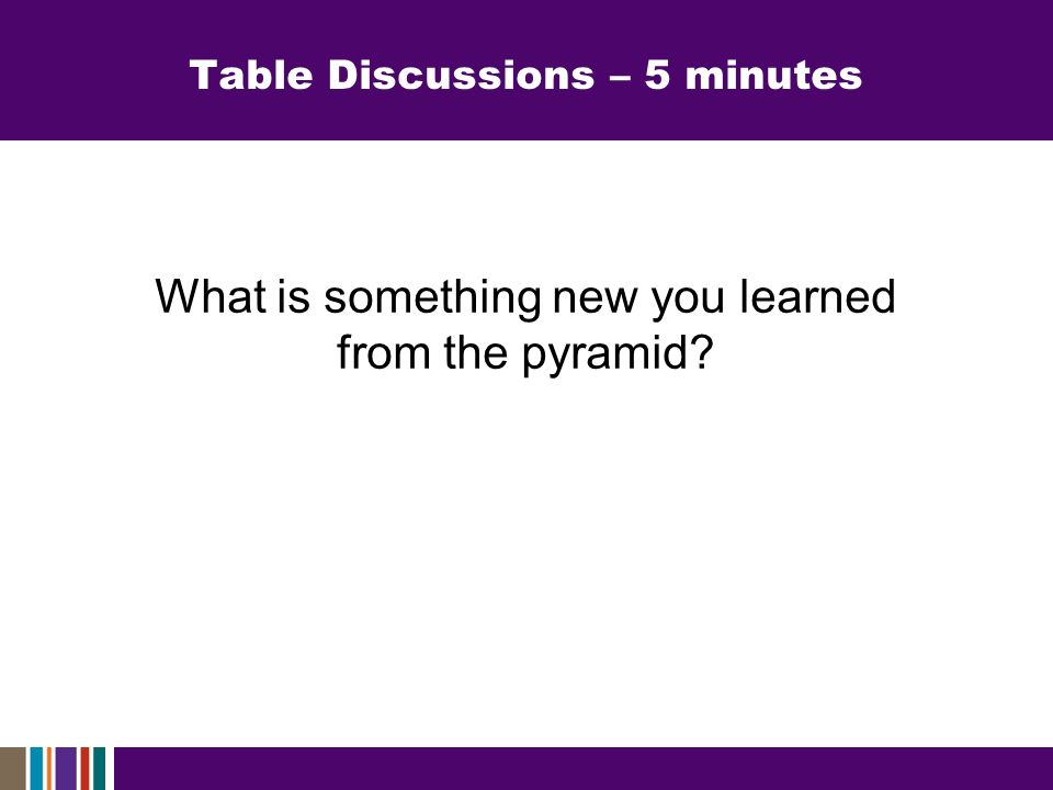 Table Discussions – 5 minutes What is something new you learned from the pyramid