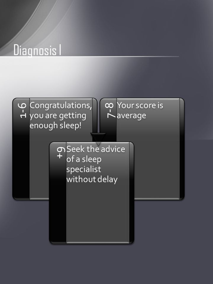 Diagnosis I 1-6 Congratulations, you are getting enough sleep.